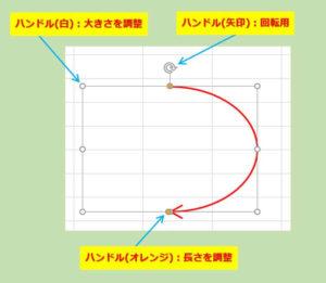 Excel_線の編集_矢印の調整用ハンドル