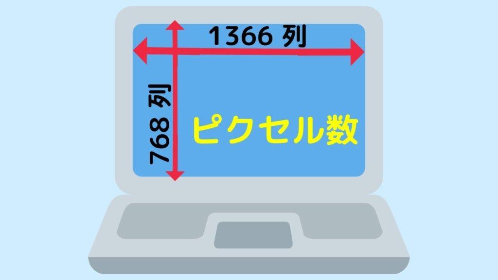 ノートPC画面のピクセル数
