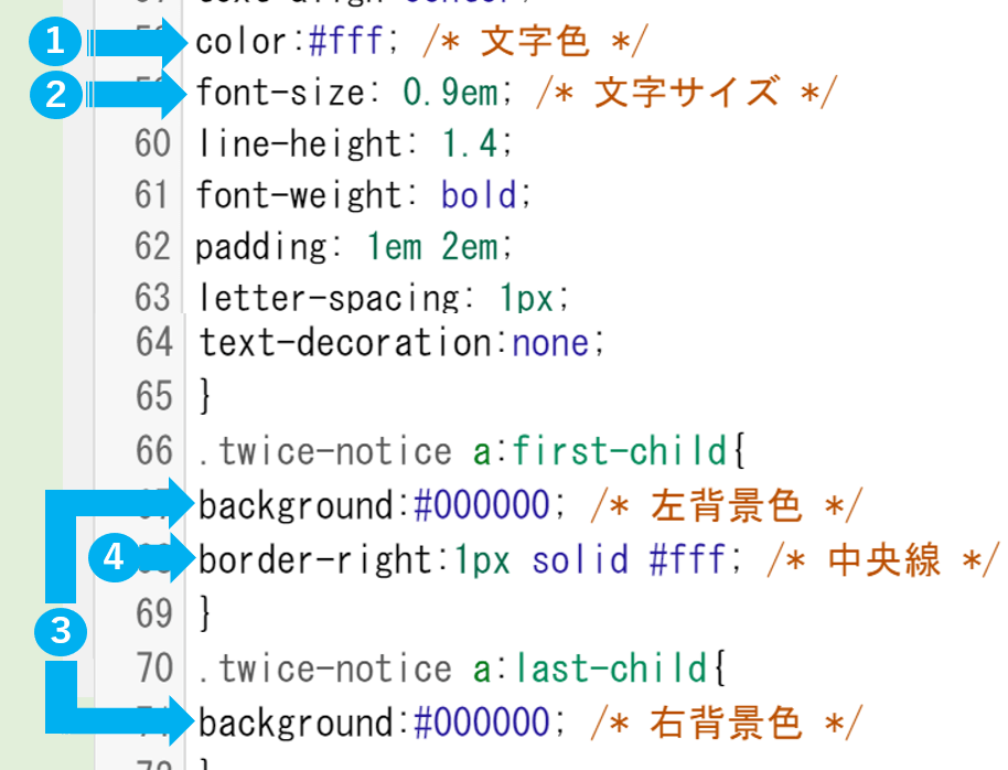 CSS編集ベース