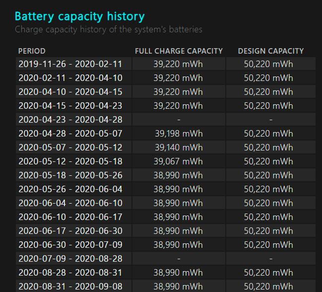 バッテリー充電履歴